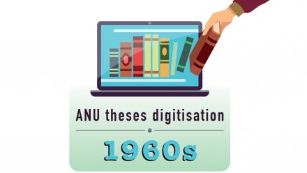 ANU theses digitisation - the 1960s