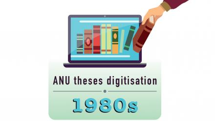 ANU theses digitisation - the 1980s